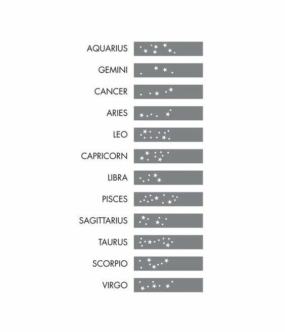 diseños de estrellas para los signos
