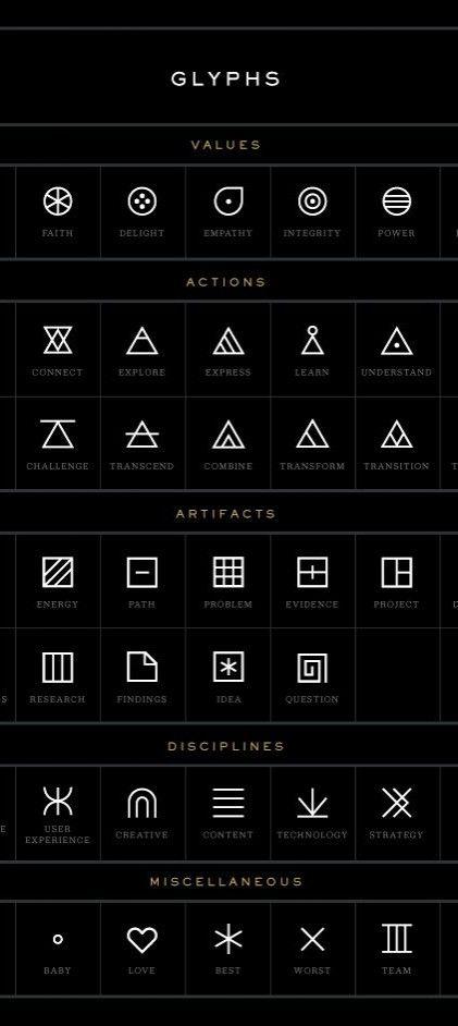 tatuajes pequeños glyphs - Tatuajes pequeños para hombres y mujeres, fotos y diseños geniales